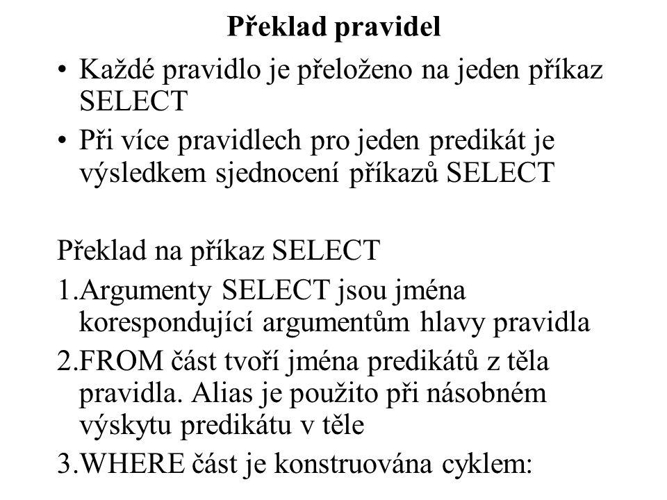 Překlad pravidel Každé pravidlo je přeloženo na jeden příkaz SELECT Při více pravidlech pro jeden predikát je výsledkem sjednocení příkazů SELECT Překlad na příkaz SELECT 1.Argumenty SELECT jsou jména korespondující argumentům hlavy pravidla 2.FROM část tvoří jména predikátů z těla pravidla.