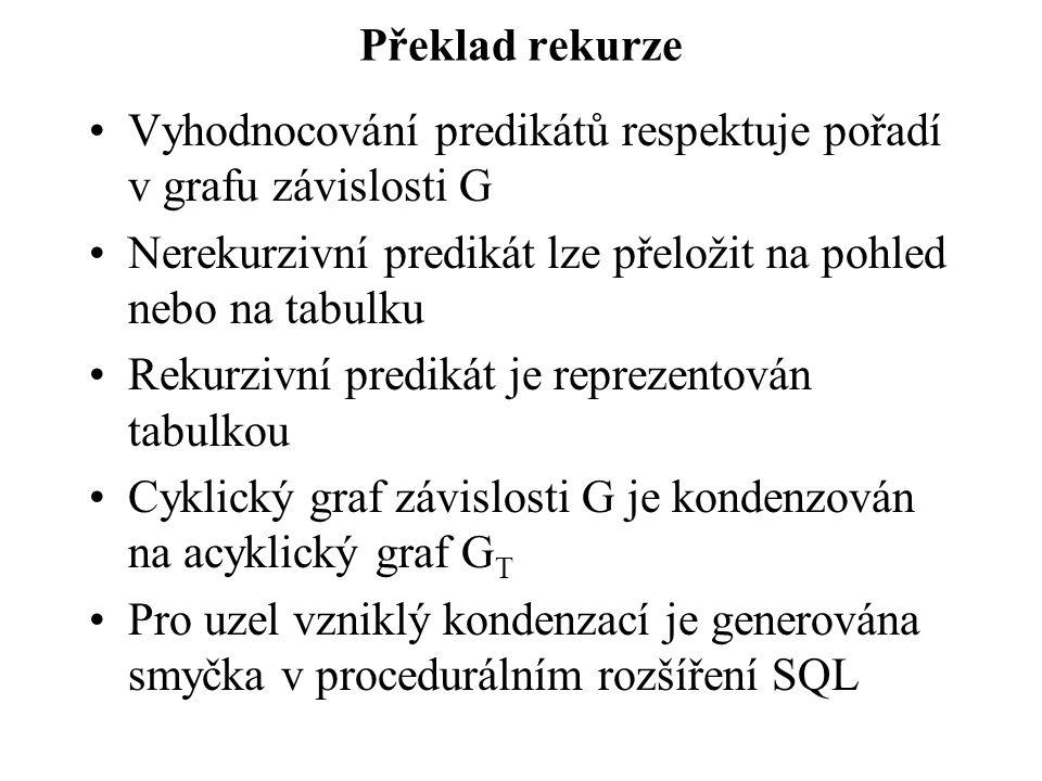 Překlad rekurze Vyhodnocování predikátů respektuje pořadí v grafu závislosti G Nerekurzivní predikát lze přeložit na pohled nebo na tabulku Rekurzivní