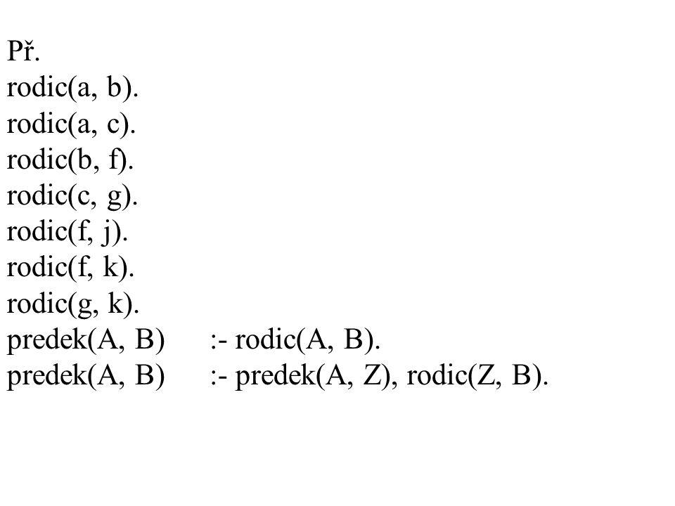 Př. rodic(a, b). rodic(a, c). rodic(b, f). rodic(c, g). rodic(f, j). rodic(f, k). rodic(g, k). predek(A, B):- rodic(A, B). predek(A, B):- predek(A, Z)