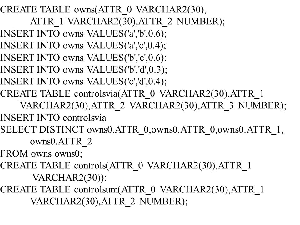 CREATE TABLE owns(ATTR_0 VARCHAR2(30), ATTR_1 VARCHAR2(30),ATTR_2 NUMBER); INSERT INTO owns VALUES( a , b ,0.6); INSERT INTO owns VALUES( a , c ,0.4); INSERT INTO owns VALUES( b , c ,0.6); INSERT INTO owns VALUES( b , d ,0.3); INSERT INTO owns VALUES( c , d ,0.4); CREATE TABLE controlsvia(ATTR_0 VARCHAR2(30),ATTR_1 VARCHAR2(30),ATTR_2 VARCHAR2(30),ATTR_3 NUMBER); INSERT INTO controlsvia SELECT DISTINCT owns0.ATTR_0,owns0.ATTR_0,owns0.ATTR_1, owns0.ATTR_2 FROM owns owns0; CREATE TABLE controls(ATTR_0 VARCHAR2(30),ATTR_1 VARCHAR2(30)); CREATE TABLE controlsum(ATTR_0 VARCHAR2(30),ATTR_1 VARCHAR2(30),ATTR_2 NUMBER);