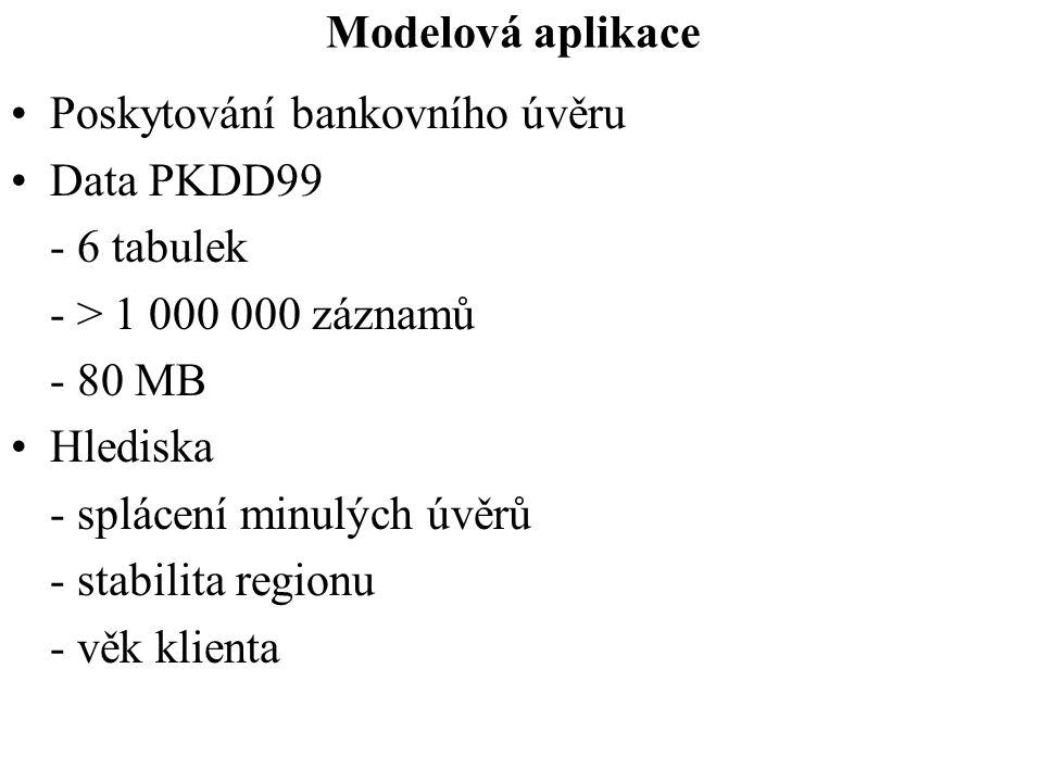 Modelová aplikace Poskytování bankovního úvěru Data PKDD99 - 6 tabulek - > 1 000 000 záznamů - 80 MB Hlediska - splácení minulých úvěrů - stabilita regionu - věk klienta