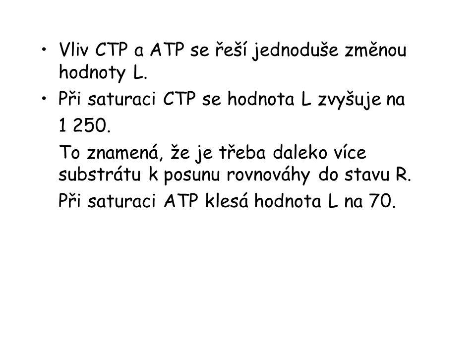 Vliv CTP a ATP se řeší jednoduše změnou hodnoty L.