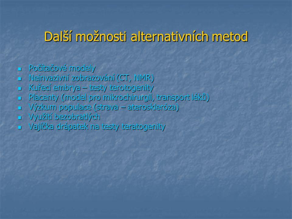 Další možnosti alternativních metod Počítačové modely Počítačové modely Neinvazivní zobrazování (CT, NMR) Neinvazivní zobrazování (CT, NMR) Kuřecí emb