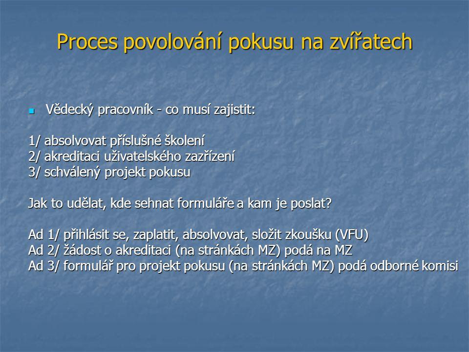 Proces povolování pokusu na zvířatech Vědecký pracovník - co musí zajistit: Vědecký pracovník - co musí zajistit: 1/ absolvovat příslušné školení 2/ a