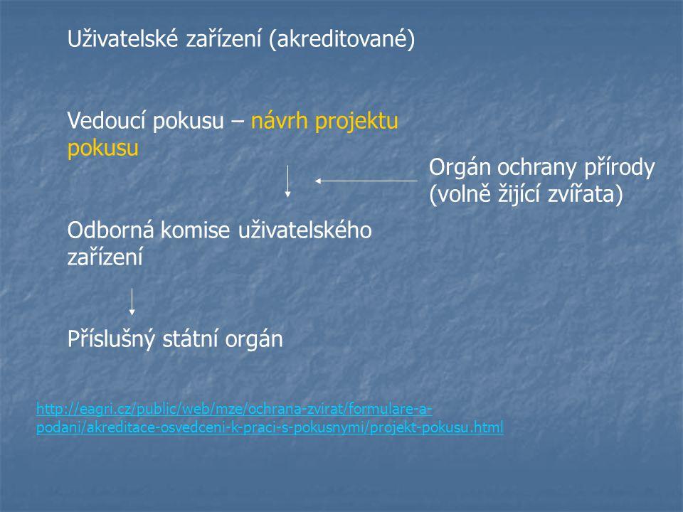 Uživatelské zařízení (akreditované) Vedoucí pokusu – návrh projektu pokusu Odborná komise uživatelského zařízení Příslušný státní orgán Orgán ochrany