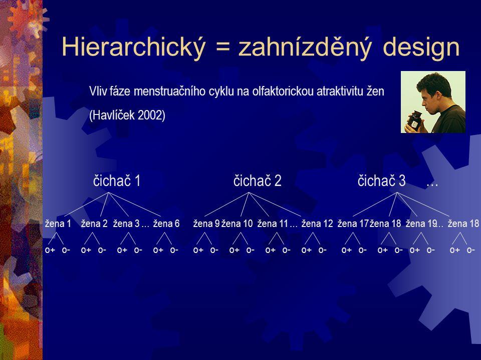 Hierarchický = zahnízděný design Vliv fáze menstruačního cyklu na olfaktorickou atraktivitu žen (Havlíček 2002) čichač 1čichač 2čichač 3 žena 1žena 2ž