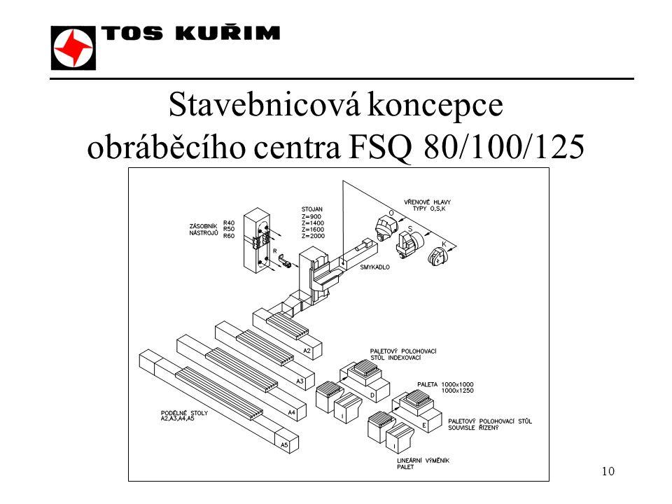 10 Stavebnicová koncepce obráběcího centra FSQ 80/100/125