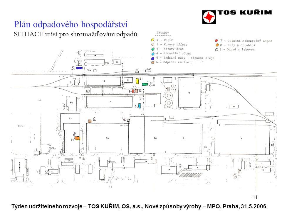 11 Týden udržitelného rozvoje – TOS KUŘIM, OS, a.s., Nové způsoby výroby – MPO, Praha, 31.5.2006 Plán odpadového hospodářství SITUACE míst pro shromažďování odpadů