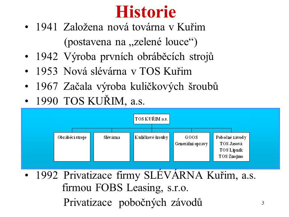 4 Historie 1996 Transformace TOS KUŘIM a.s.1997 bankrot TOS KUŘIM, a.s.