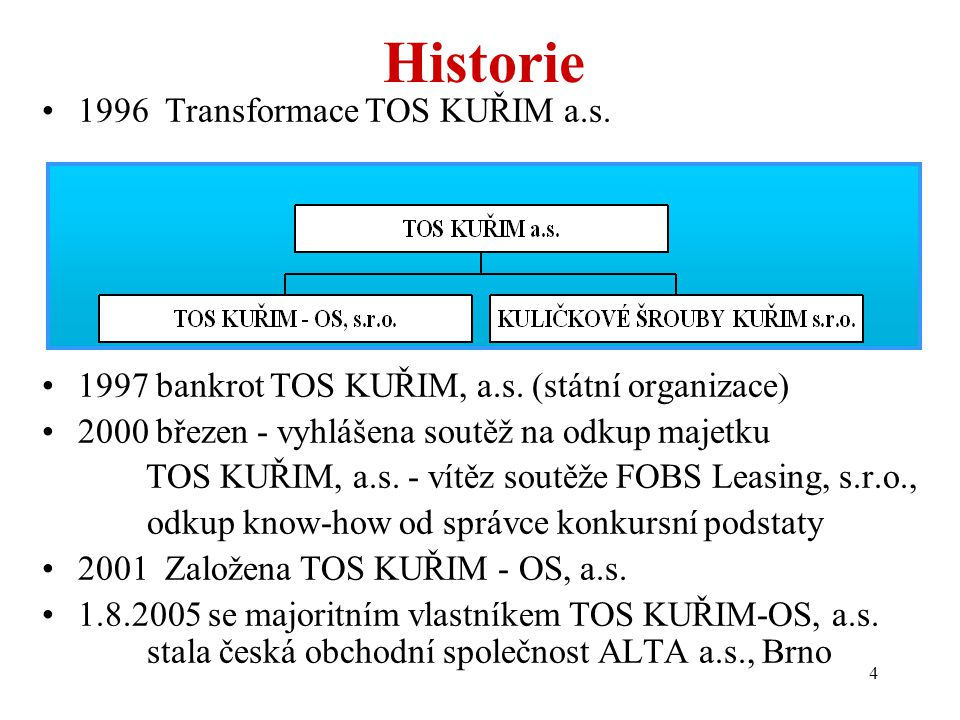 4 Historie 1996 Transformace TOS KUŘIM a.s. 1997 bankrot TOS KUŘIM, a.s.