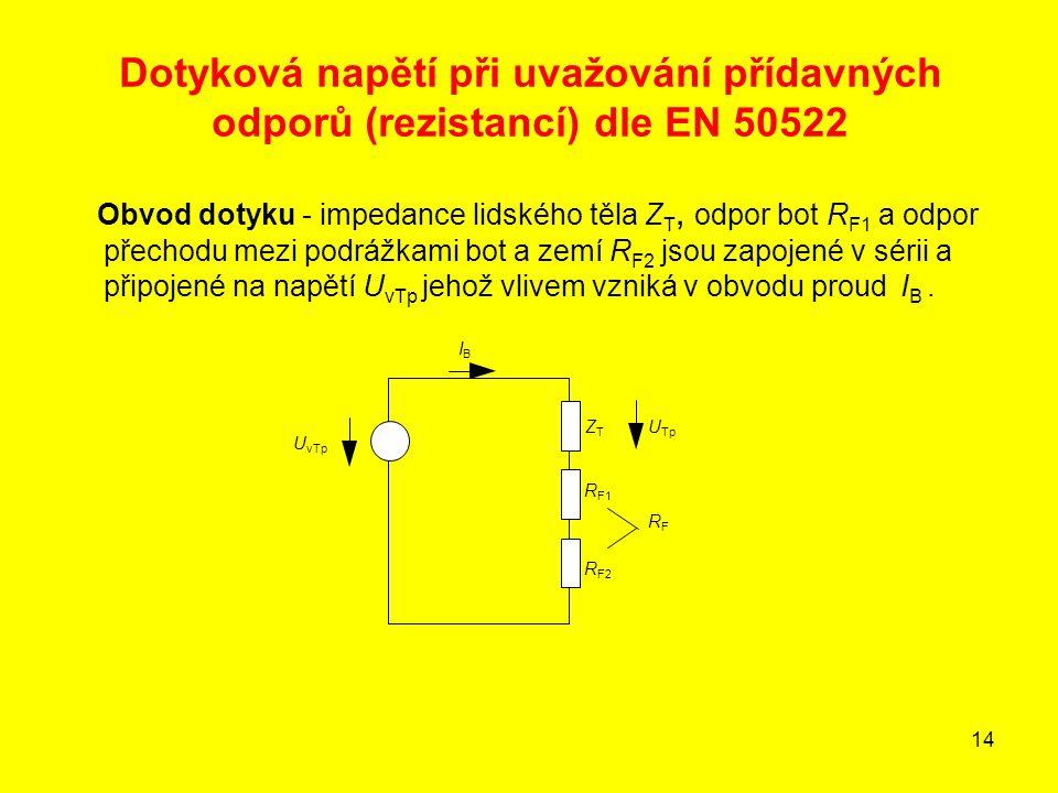 14 Dotyková napětí při uvažování přídavných odporů (rezistancí) dle EN 50522 Obvod dotyku - impedance lidského těla Z T, odpor bot R F1 a odpor přecho