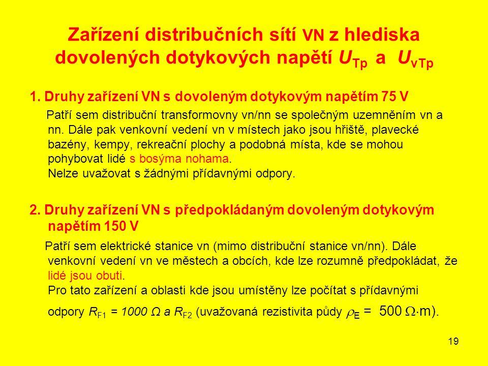 19 Zařízení distribučních sítí VN z hlediska dovolených dotykových napětí U Tp a U vTp 1. Druhy zařízení VN s dovoleným dotykovým napětím 75 V Patří s