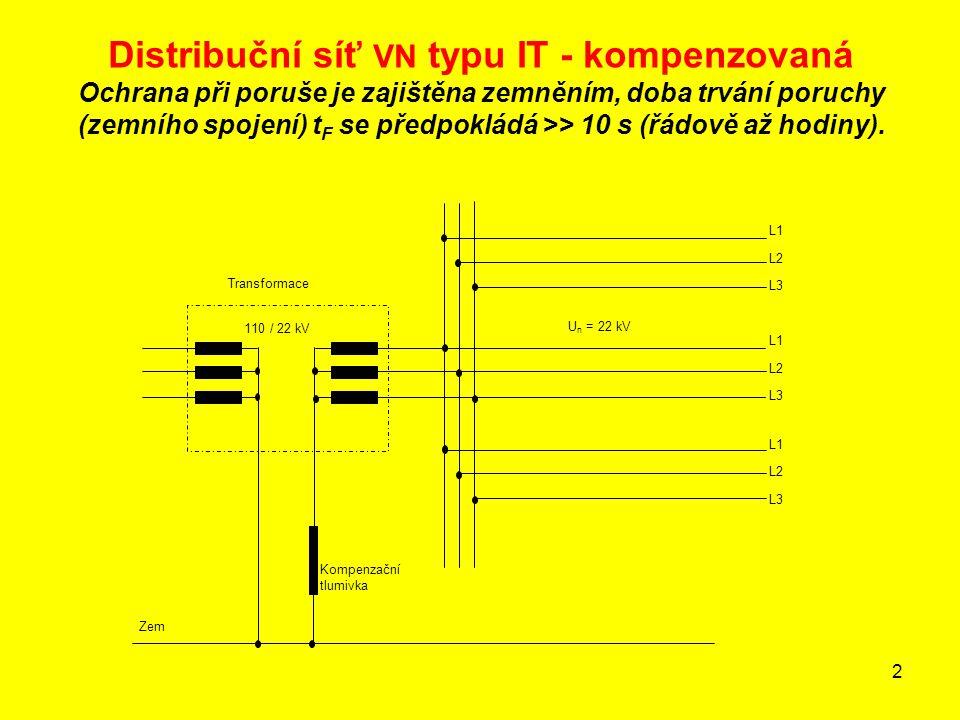 2 Distribuční síť VN typu IT - kompenzovaná Ochrana při poruše je zajištěna zemněním, doba trvání poruchy (zemního spojení) t F se předpokládá >> 10 s
