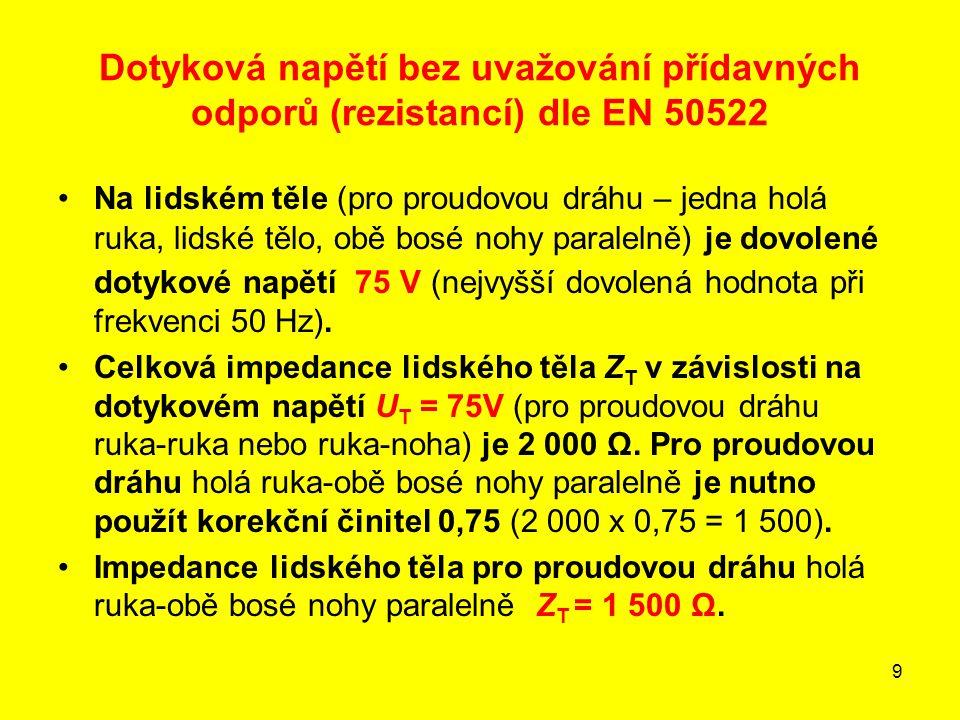 30 Adresa pro objednání norem PNE ÚJV Řež a.s.Divize ENERGOPROJEKT PRAHA, Odd.08508 Ing.