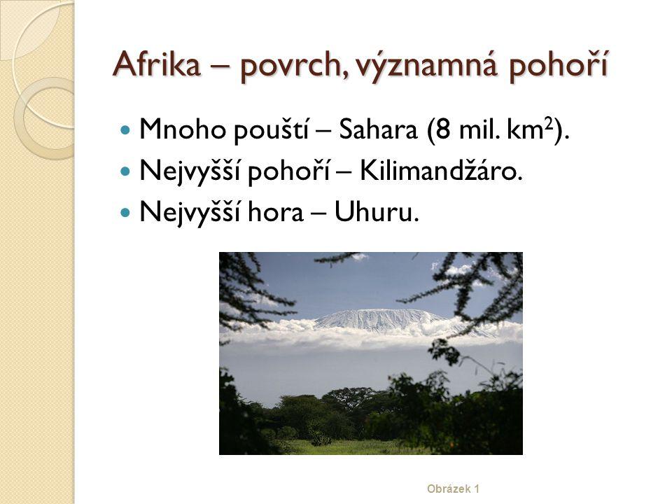 Afrika – povrch, významná pohoří Mnoho pouští – Sahara (8 mil.