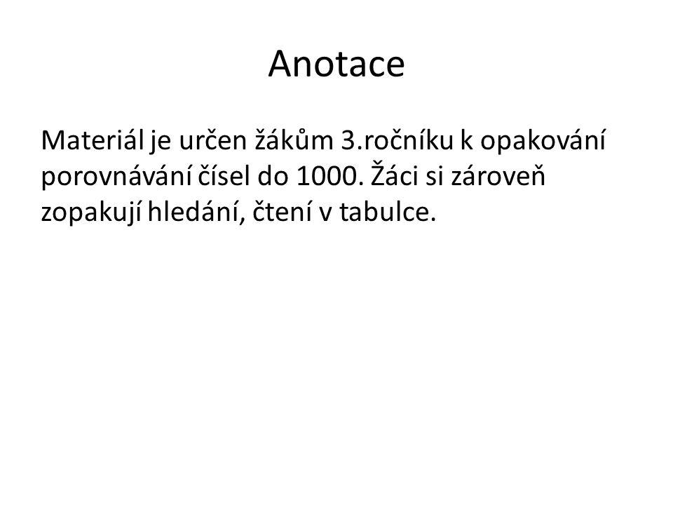 Anotace Materiál je určen žákům 3.ročníku k opakování porovnávání čísel do 1000.