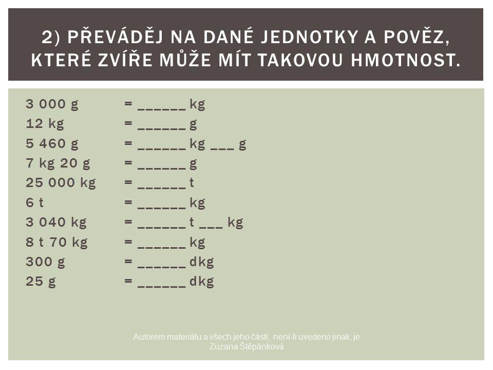 LABUŤ 10 kg Autorem materiálu a všech jeho částí, není-li uvedeno jinak, je Zuzana Štěpánková