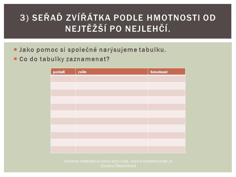 1 kg SURIKATA Autorem materiálu a všech jeho částí, není-li uvedeno jinak, je Zuzana Štěpánková