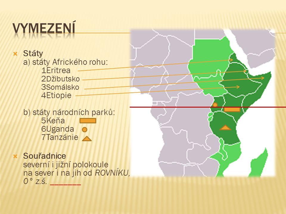  Státy a) státy Afrického rohu: 1Eritrea 2 Džibutsko 3 Somálsko 4Etiopie b) státy národních parků: 5Keňa 6Uganda 7Tanzánie  Souřadnice severní i jižní polokoule na sever i na jih od ROVNÍKU, 0° z.š.