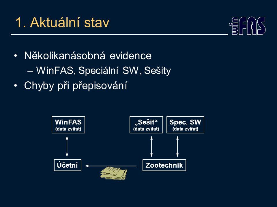 Několikanásobná evidence –WinFAS, Speciální SW, Sešity Chyby při přepisování 1.