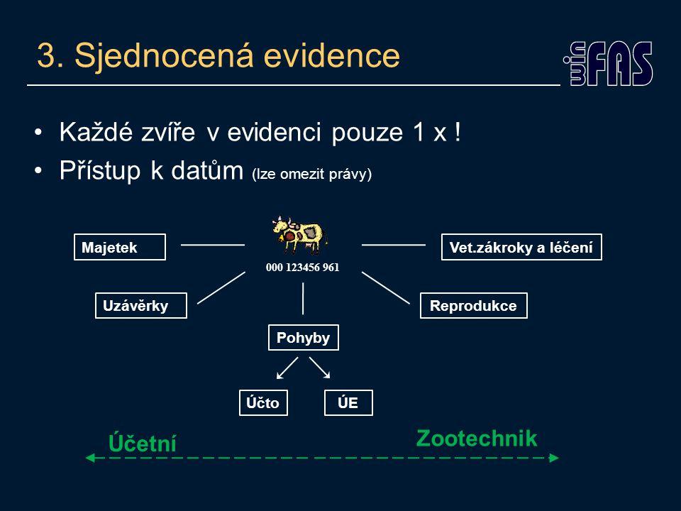 3. Sjednocená evidence Každé zvíře v evidenci pouze 1 x .