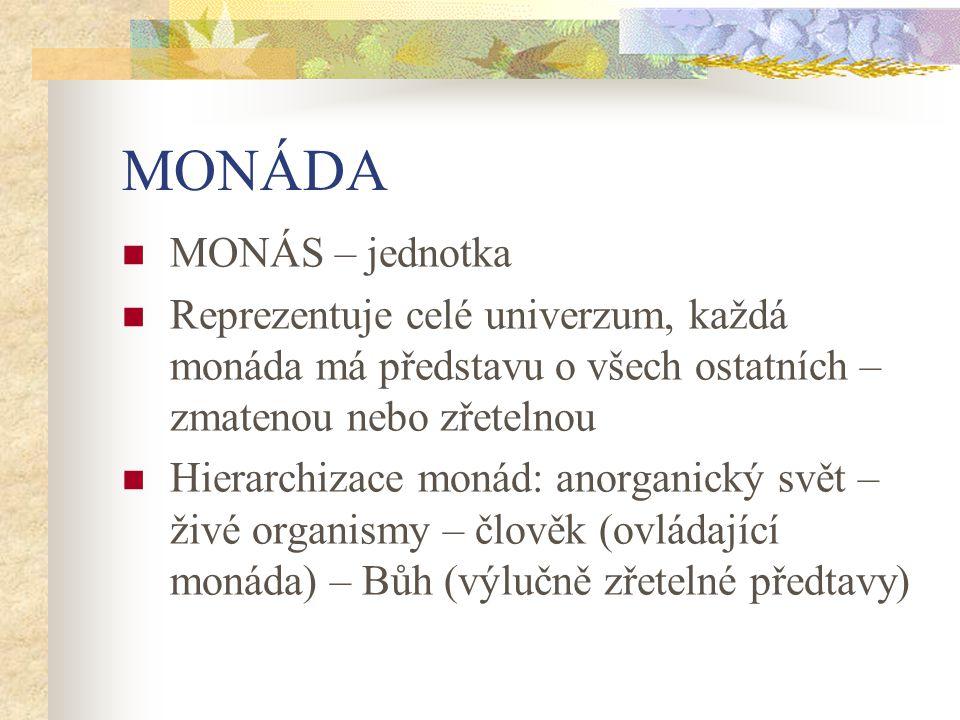 MONÁDA MONÁS – jednotka Reprezentuje celé univerzum, každá monáda má představu o všech ostatních – zmatenou nebo zřetelnou Hierarchizace monád: anorga