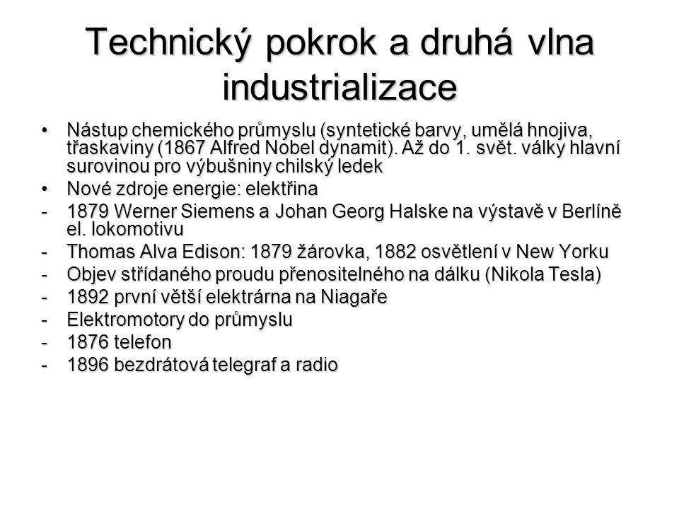 Technický pokrok a druhá vlna industrializace Nástup chemického průmyslu (syntetické barvy, umělá hnojiva, třaskaviny (1867 Alfred Nobel dynamit).