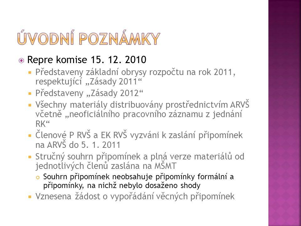 """ Repre komise 15. 12. 2010  Představeny základní obrysy rozpočtu na rok 2011, respektující """"Zásady 2011""""  Představeny """"Zásady 2012""""  Všechny mater"""