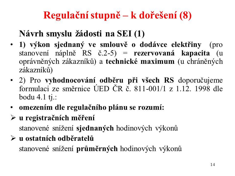 14 Návrh smyslu žádosti na SEI (1) 1) výkon sjednaný ve smlouvě o dodávce elektřiny (pro stanovení náplně RS č.2-5) = rezervovaná kapacita (u oprávněných zákazníků) a technické maximum (u chráněných zákazníků) 2) Pro vyhodnocování odběru při všech RS doporučujeme formulaci ze směrnice ÚED ČR č.