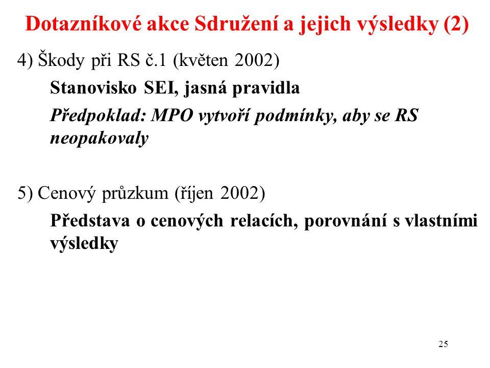 25 Dotazníkové akce Sdružení a jejich výsledky (2) 4) Škody při RS č.1 (květen 2002) Stanovisko SEI, jasná pravidla Předpoklad: MPO vytvoří podmínky, aby se RS neopakovaly 5) Cenový průzkum (říjen 2002) Představa o cenových relacích, porovnání s vlastními výsledky