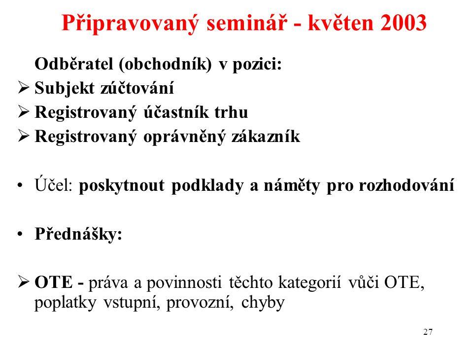27 Připravovaný seminář - květen 2003 Odběratel (obchodník) v pozici:  Subjekt zúčtování  Registrovaný účastník trhu  Registrovaný oprávněný zákazn