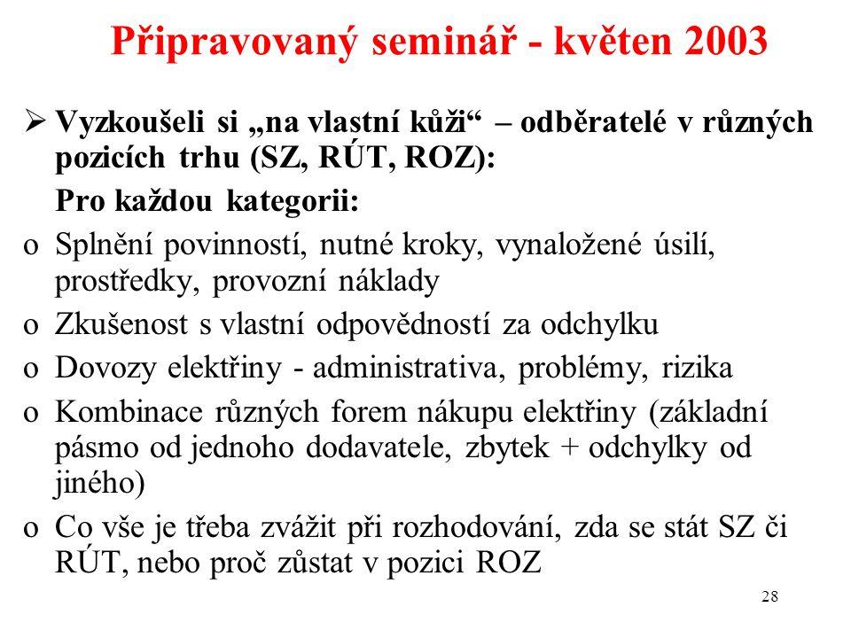 """28 Připravovaný seminář - květen 2003  Vyzkoušeli si """"na vlastní kůži"""" – odběratelé v různých pozicích trhu (SZ, RÚT, ROZ): Pro každou kategorii: oSp"""