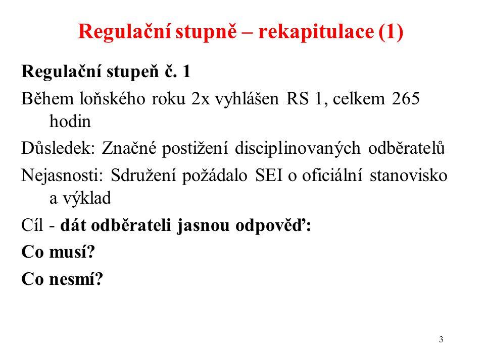 3 Regulační stupeň č. 1 Během loňského roku 2x vyhlášen RS 1, celkem 265 hodin Důsledek: Značné postižení disciplinovaných odběratelů Nejasnosti: Sdru