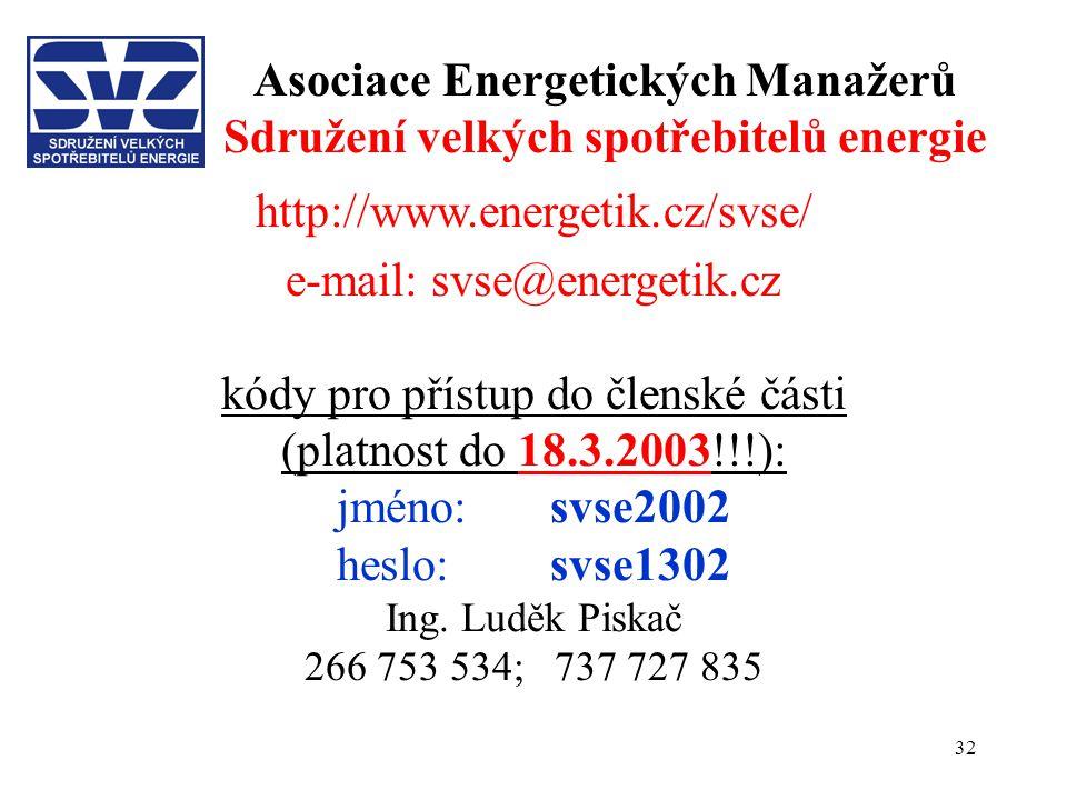 32 Asociace Energetických Manažerů Sdružení velkých spotřebitelů energie http://www.energetik.cz/svse/ e-mail: svse@energetik.cz kódy pro přístup do členské části (platnost do 18.3.2003!!!): jméno: svse2002 heslo: svse1302 Ing.