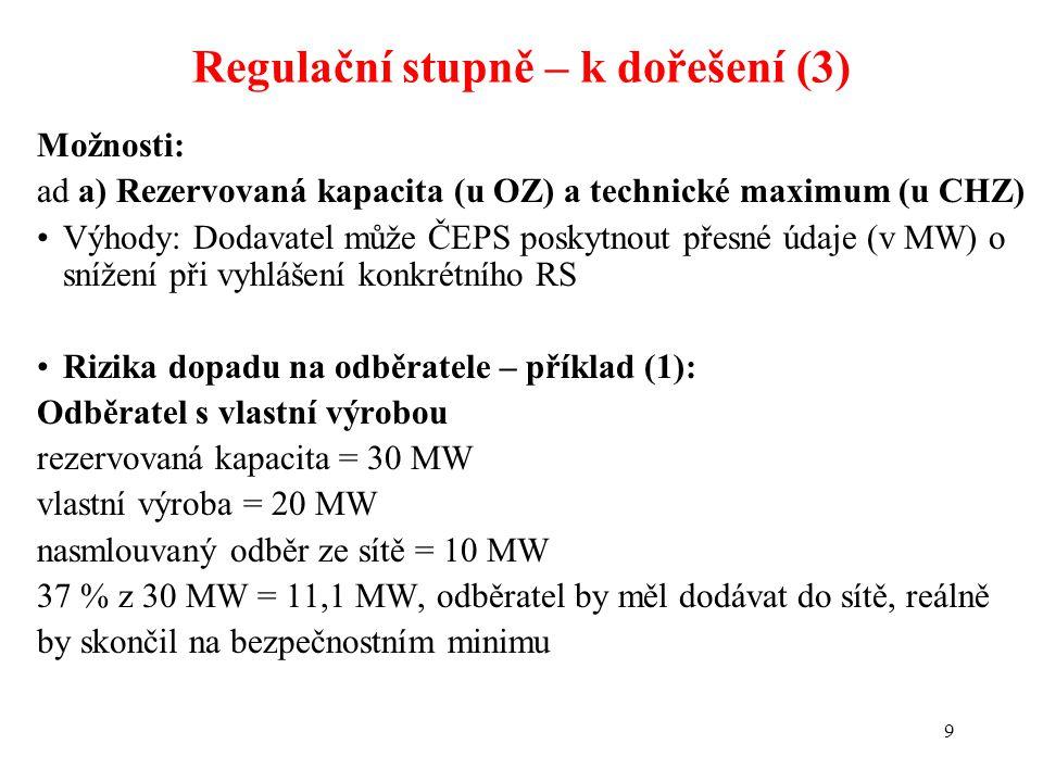 9 Možnosti: ad a) Rezervovaná kapacita (u OZ) a technické maximum (u CHZ) Výhody: Dodavatel může ČEPS poskytnout přesné údaje (v MW) o snížení při vyhlášení konkrétního RS Rizika dopadu na odběratele – příklad (1): Odběratel s vlastní výrobou rezervovaná kapacita = 30 MW vlastní výroba = 20 MW nasmlouvaný odběr ze sítě = 10 MW 37 % z 30 MW = 11,1 MW, odběratel by měl dodávat do sítě, reálně by skončil na bezpečnostním minimu Regulační stupně – k dořešení (3)