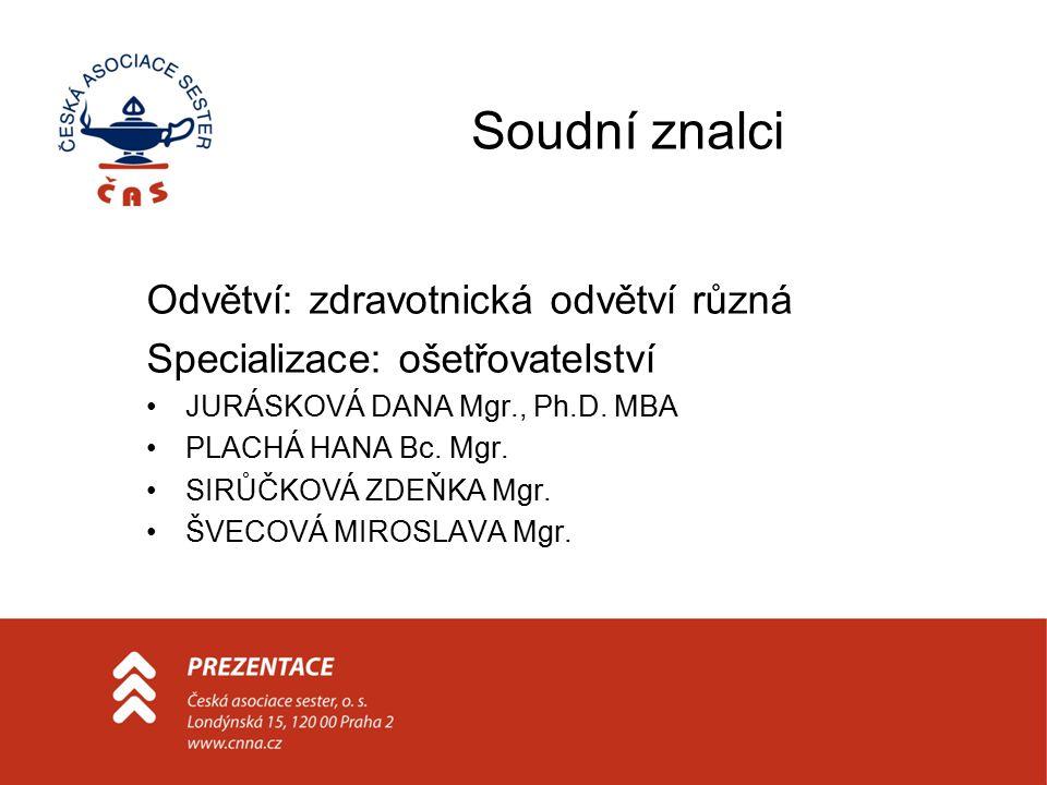 Soudní znalci Odvětví: zdravotnická odvětví různá Specializace: ošetřovatelství JURÁSKOVÁ DANA Mgr., Ph.D.