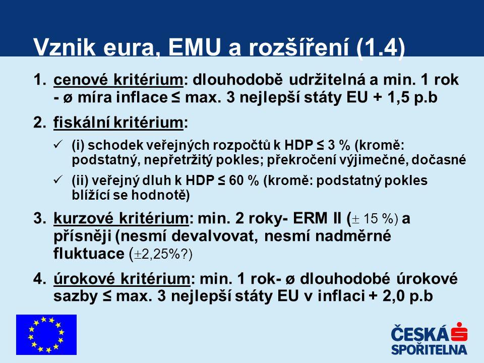 Vznik eura, EMU a rozšíření (1.4) 1.cenové kritérium: dlouhodobě udržitelná a min. 1 rok - ø míra inflace ≤ max. 3 nejlepší státy EU + 1,5 p.b 2.fiská