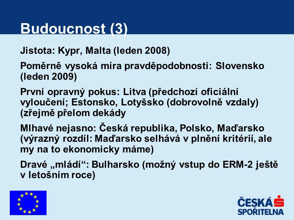 Budoucnost (3) Jistota: Kypr, Malta (leden 2008) Poměrně vysoká míra pravděpodobnosti: Slovensko (leden 2009) První opravný pokus: Litva (předchozí of