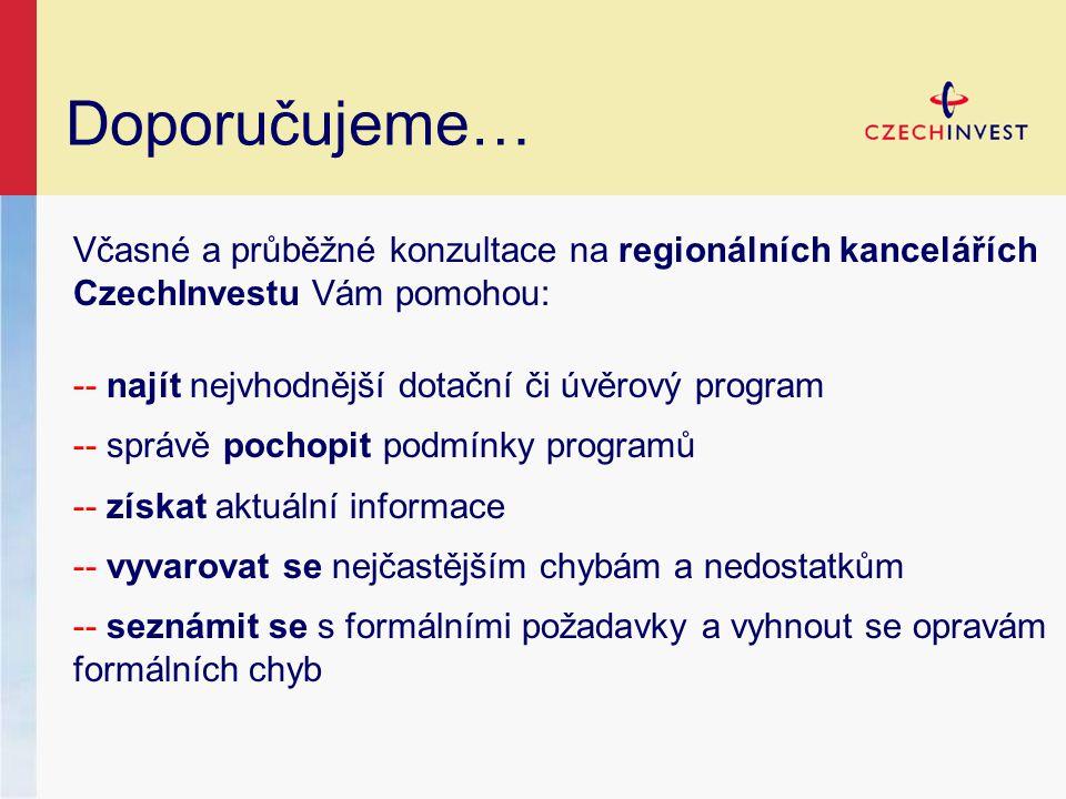 Doporučujeme… Včasné a průběžné konzultace na regionálních kancelářích CzechInvestu Vám pomohou: -- najít nejvhodnější dotační či úvěrový program -- správě pochopit podmínky programů -- získat aktuální informace -- vyvarovat se nejčastějším chybám a nedostatkům -- seznámit se s formálními požadavky a vyhnout se opravám formálních chyb