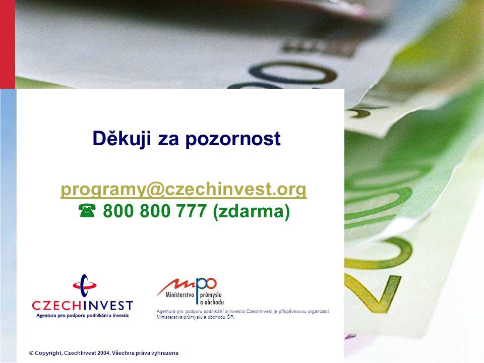 Děkuji za pozornost programy@czechinvest.org  800 800 777 (zdarma) Agentura pro podporu podnikání a investic CzechInvest je příspěvkovou organizací M