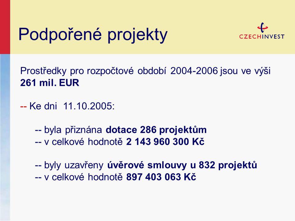 Podpořené projekty Prostředky pro rozpočtové období 2004-2006 jsou ve výši 261 mil. EUR -- Ke dni 11.10.2005: -- byla přiznána dotace 286 projektům --