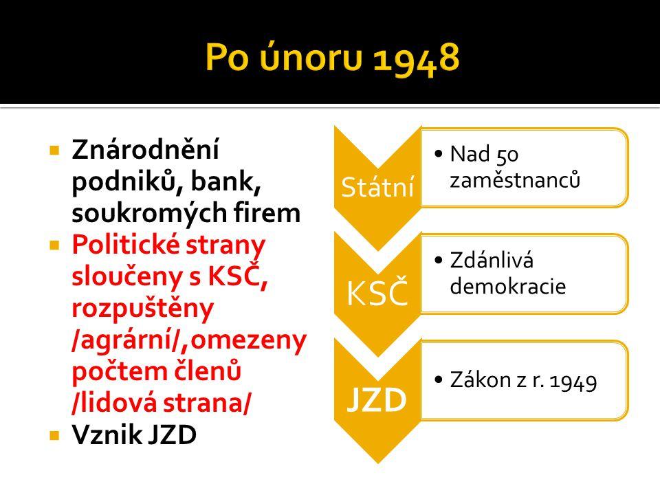  Znárodnění podniků, bank, soukromých firem  Politické strany sloučeny s KSČ, rozpuštěny /agrární/,omezeny počtem členů /lidová strana/  Vznik JZD