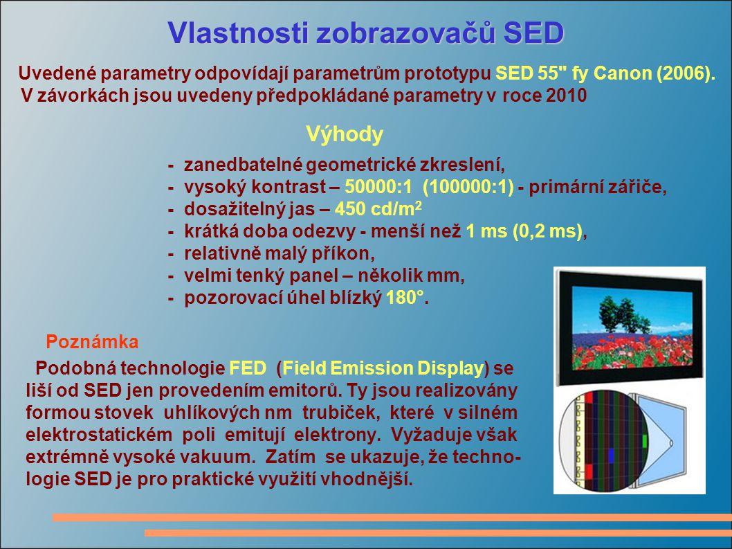 Vlastnosti zobrazovačů SED Uvedené parametry odpovídají parametrům prototypu SED 55 fy Canon (2006).