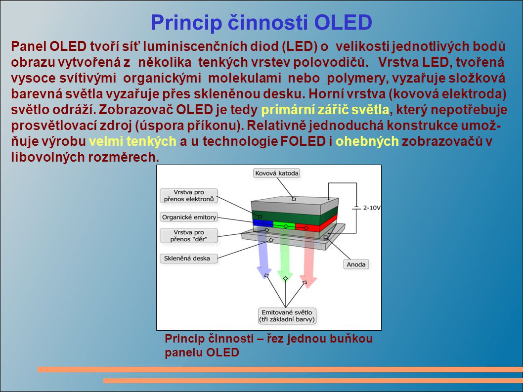 Princip činnosti OLED Panel OLED tvoří síť luminiscenčních diod (LED) o velikosti jednotlivých bodů obrazu vytvořená z několika tenkých vrstev polovodičů.