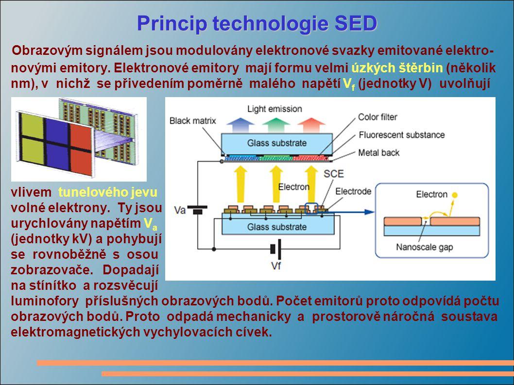 Princip technologie SED Obrazovým signálem jsou modulovány elektronové svazky emitované elektro- novými emitory.