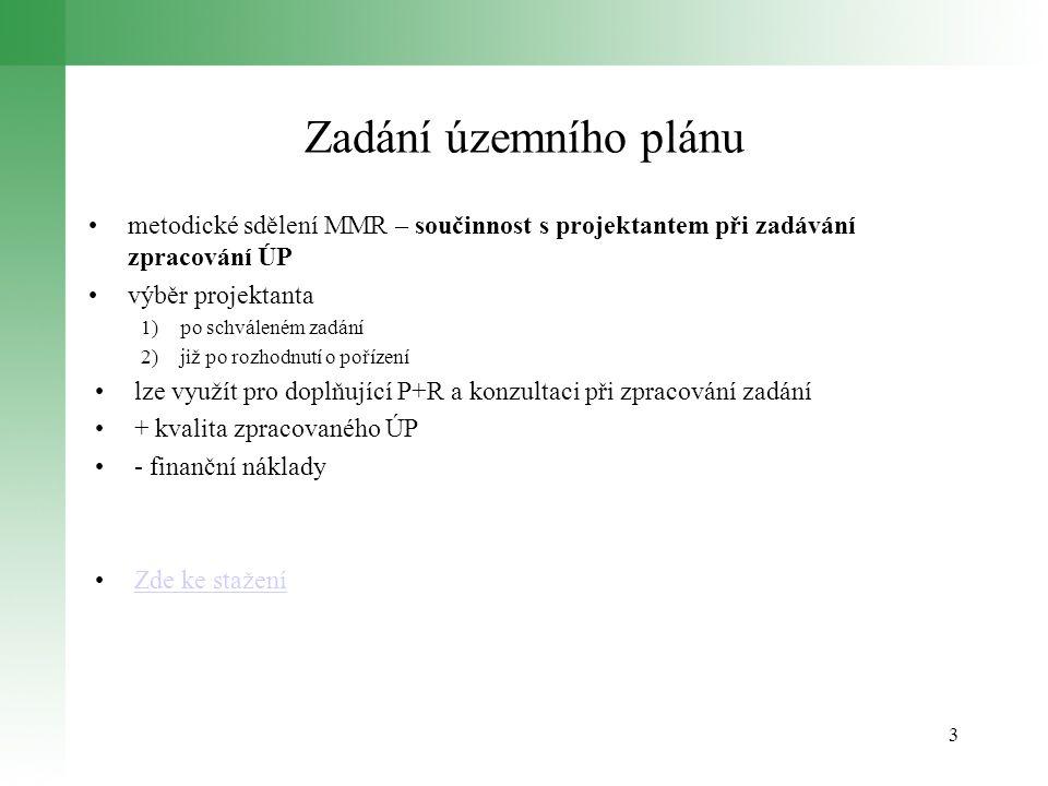 Zadání územního plánu vyhláška č.500/2006 Sb., příloha č.