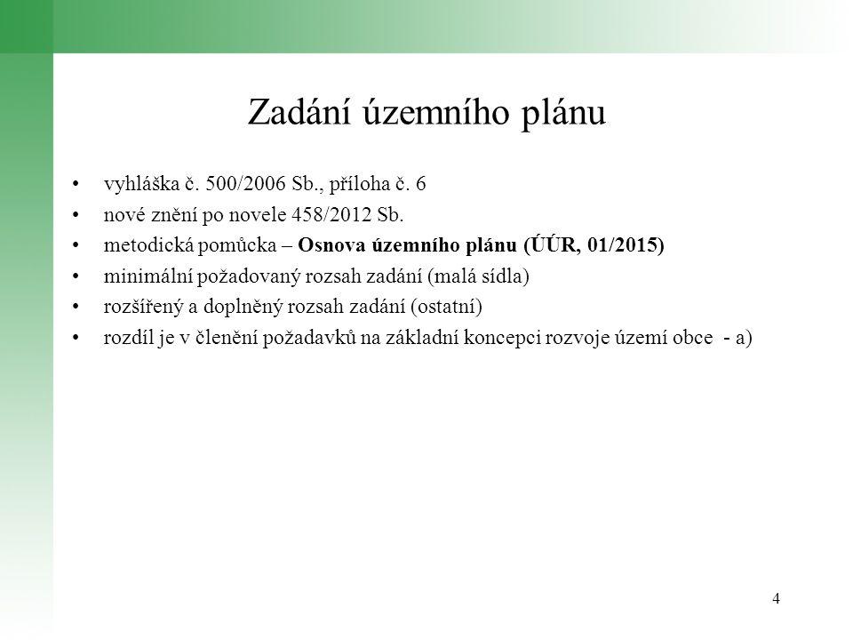 Zadání územního plánu vyhláška č. 500/2006 Sb., příloha č.