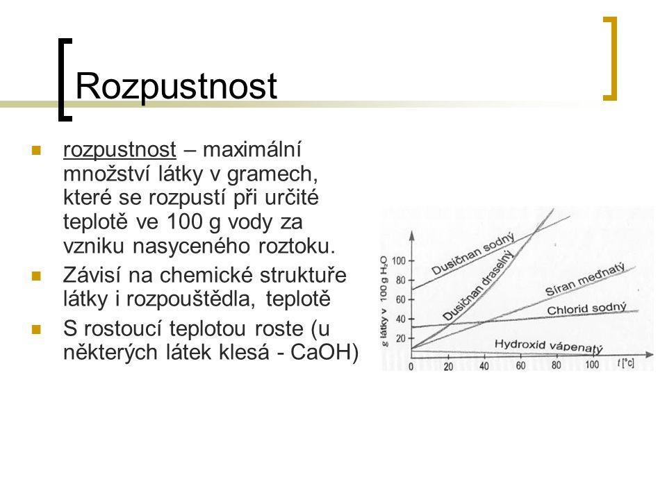 Rozpustnost rozpustnost – maximální množství látky v gramech, které se rozpustí při určité teplotě ve 100 g vody za vzniku nasyceného roztoku. Závisí