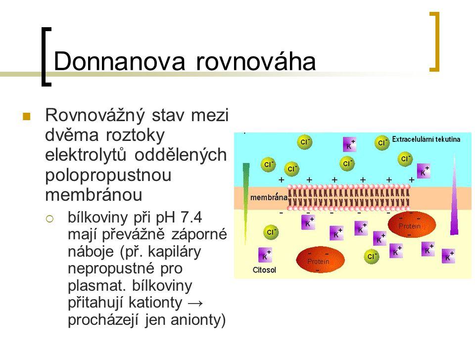Donnanova rovnováha Rovnovážný stav mezi dvěma roztoky elektrolytů oddělených polopropustnou membránou  bílkoviny při pH 7.4 mají převážně záporné ná