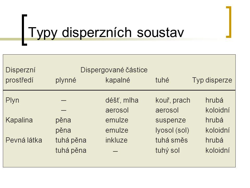 Typy disperzních soustav DisperzníDispergované částice prostředíplynnékapalnétuhé Typ disperze Plyn ─déšť, mlhakouř, prachhrubá ─aerosolaerosolkoloidn